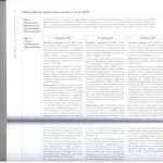 Как возмещать вред от нарушений в ходе ОРМ л.7 001
